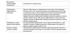 Еткс специалист по охране труда квалификационные требования