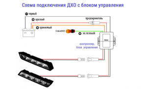 Должны ли гореть задние габариты при включенных ходовых огнях