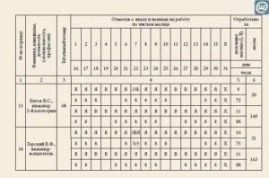 Сдача крови обозначение в табеле