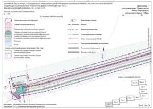 Согласование строительства линейных объектов