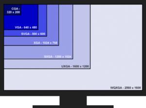 Разрешение экрана для 24 дюймового монитора