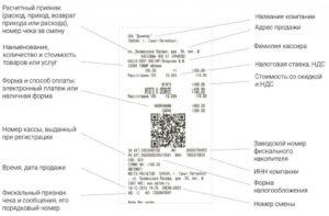 Кассовый чек онлайн кассы при оплате с карты
