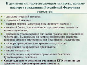 Какой документ удостоверяет личность гражданина на территории рф