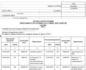 Сколько хранить журнал регистрации приходных и расходных кассовых документов