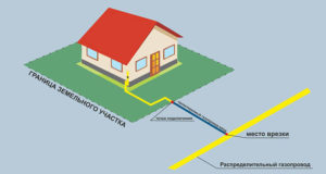 Границы обслуживания электросетей в частном секторе