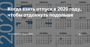 Когда бухгалтерам можно брать отпуск в 2020