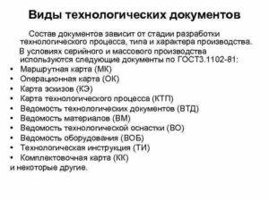 Гост документы для организации производства