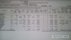 Средняя сумма коммунальных услуг за 1 комнатную квартиру