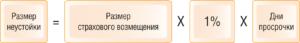 Калькулятор пени по осаго 2020 за ремонт