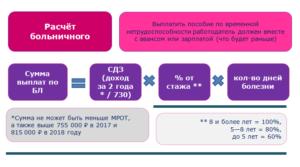 Размер ставки при расчете больничного