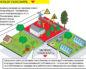 Как приватизировать огородный участок