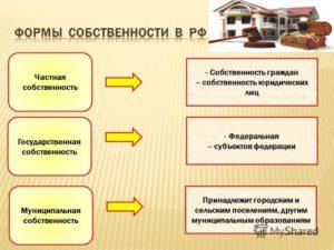 Какие формы собственности относится к общественной