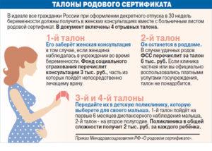 Когда дают родовой сертификат беременным во сколько недель на руки