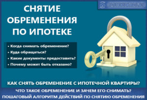 Срок действия обременения на квартиру