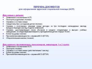 Документы на адресную помощь в свердловской области