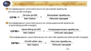 Рентабельность по операционной прибыли