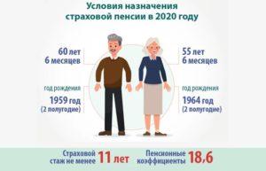 Две пенсии рф вступить в программу