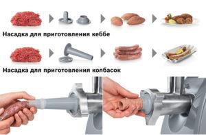 Как вернуть мясорубку в магазин использованную