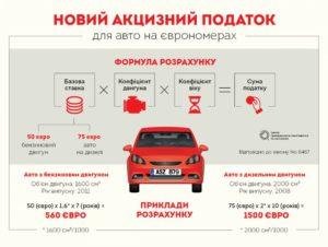 Сколько налог растоможенного автомобиля из японии