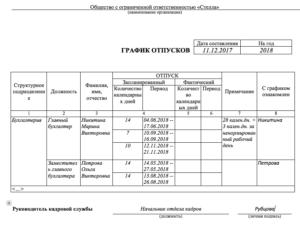 Порядок составления графика отпусков в мвд россии