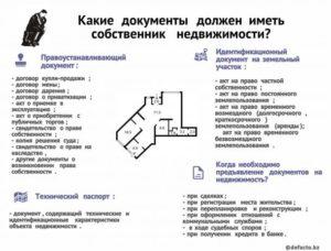 Какие документы нужно предоставить для покупки дома в деревне