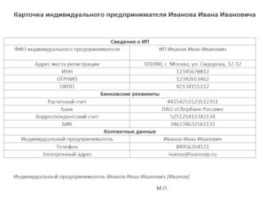 Карточка организации бланк