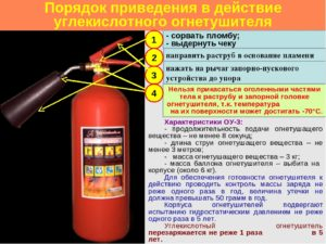 Срок действия огнетушителей углекислотных