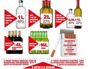 Сколько сигарет можно ввозить в польшу в 2020 году
