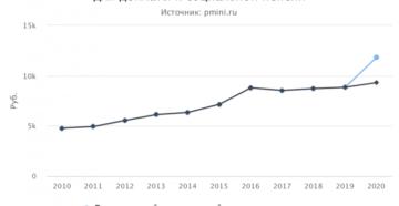 Прожиточный минимум на ребенка карелия 2020
