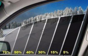 Сколько тонировки разрешено на передние боковые стекла