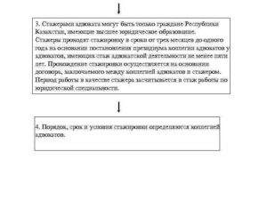 Характеристика стажера адвоката в коллегии адвокатов образец