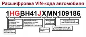 Как определить по вин номеру где произведен автомобиль бесплатно