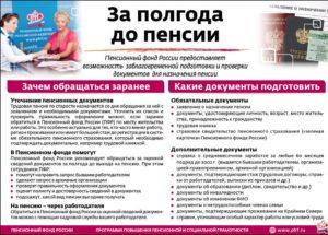 Срок подачи документов на пенсию по возрасту