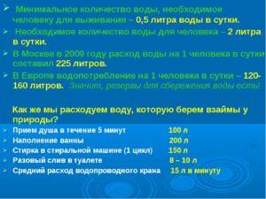 Количество литров в 1 кубе воды