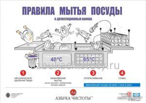 Как мыть посуду в детском саду по санпину