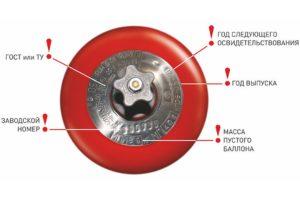 Срок службы газового баллона пропан бутан