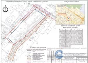 Где заказать градостроительный план