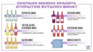 Срок годности и срок хранения вина в чем разница